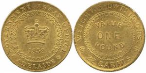Adelaide token