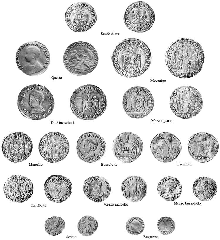 Tavola-monete-Francesco-III-Mantova